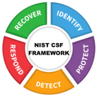 What are the Key Elements of NIST CSF?