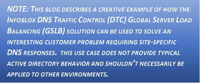 DNS Traffic Control Summary