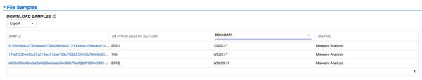 Dossier - File Samples