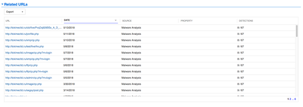 Dossier - Related URLs