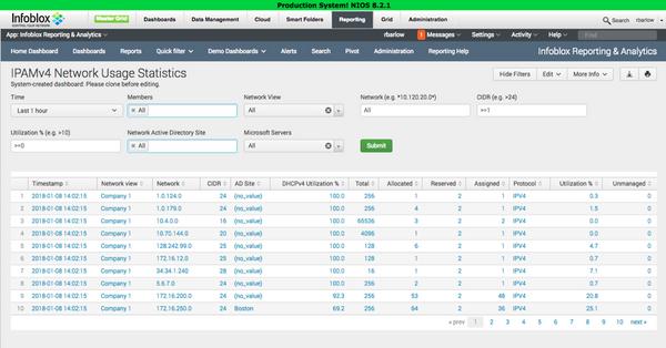 NIOS IPAMv4 Network Usage Statistics