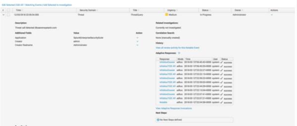 Infoblox Dossier API Integration