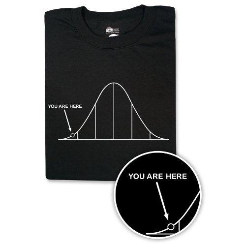 IPv6 Curve Shirt