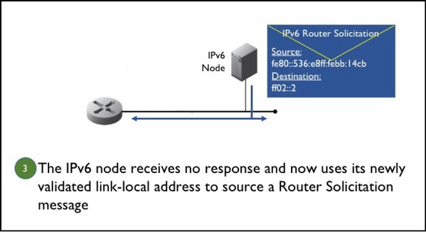 Figure 3. An IPv6 node sends a Router Solicitation message using its validated link-local address.