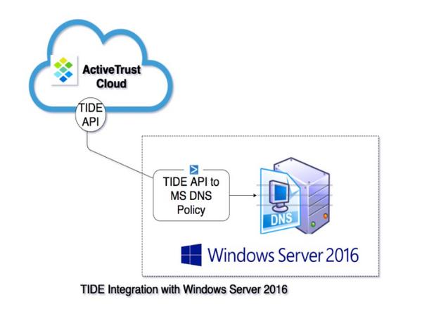 TIDE and Windows Server 2016
